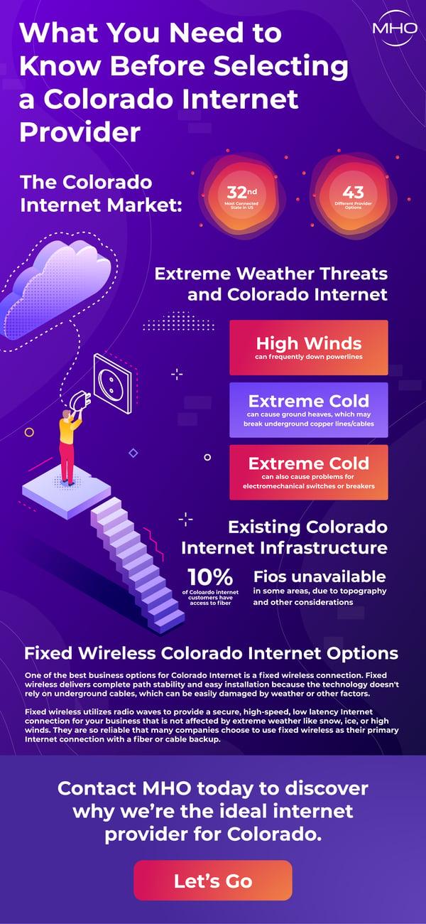 Colorado Business Internet