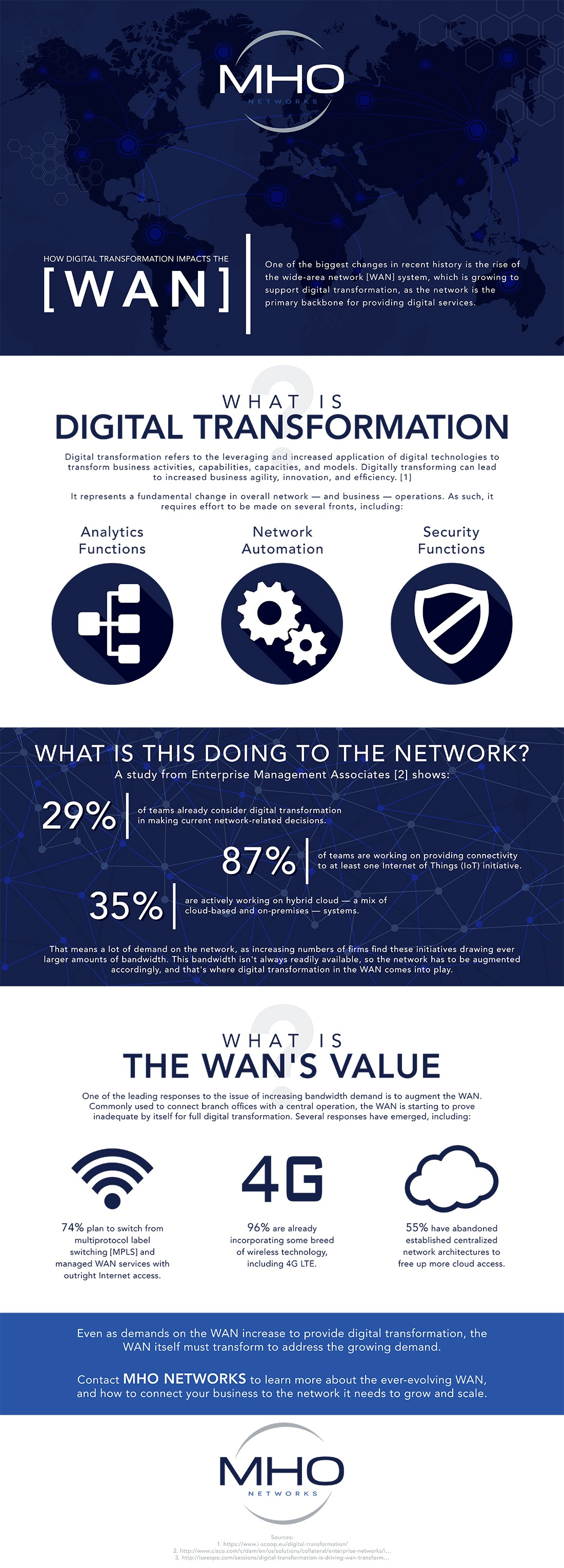 Digital transformation is improving the WAN's value for businesses like yours.