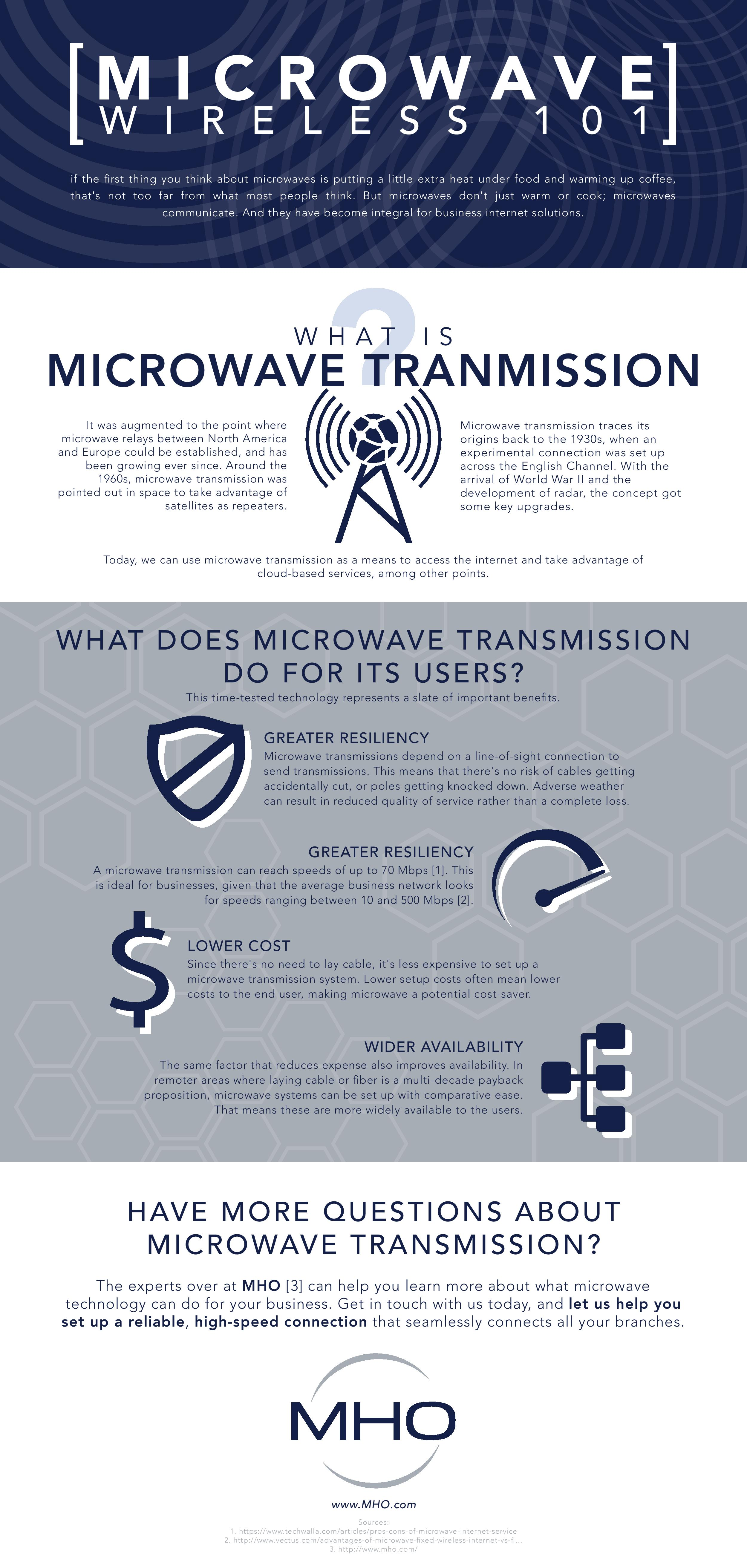 MHO_Microwave_Transmission_August_Infographic-page-001.jpg